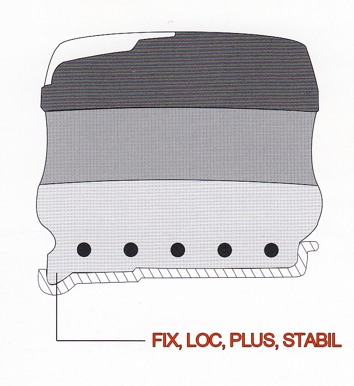 LOC PLUS FIX STABIL