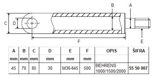 Behrens cilindar hidraulike